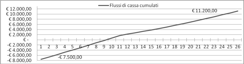 Simulazione_fig1